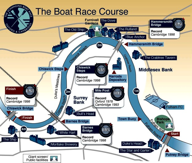 The course of the Oxford v. Cambridge boat rowing course